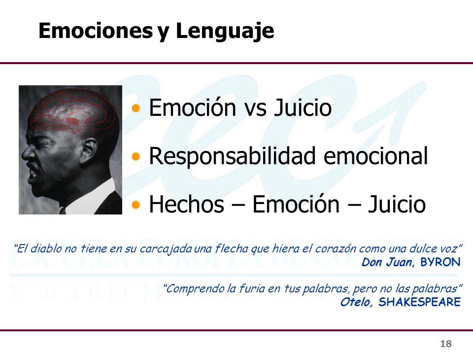 18 Emociones y Lenguaje Emoción vs Juicio Responsabilidad emocional Hechos – Emoción – Juicio El diablo no tiene en su carcajada una flecha que hiera