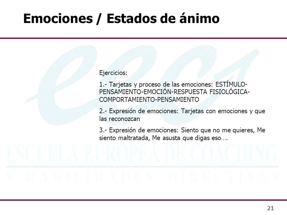 21 Emociones / Estados de ánimo Ejercicios: 1.- Tarjetas y proceso de las emociones: ESTÍMULO- PENSAMIENTO-EMOCIÓN-RESPUESTA FISIOLÓGICA- COMPORTAMIEN