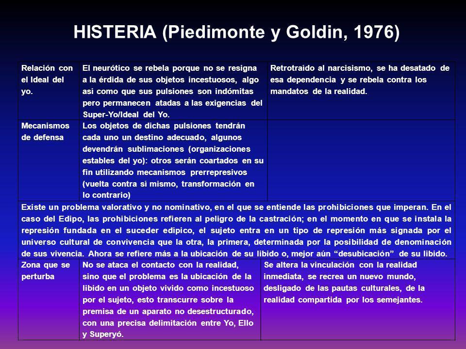 HISTERIA (Piedimonte y Goldin, 1976) El Yo El Yo es meramente un relator de algo que siente como un despropósito, algo que despierta su admiración y rechazo, que lo enajena.