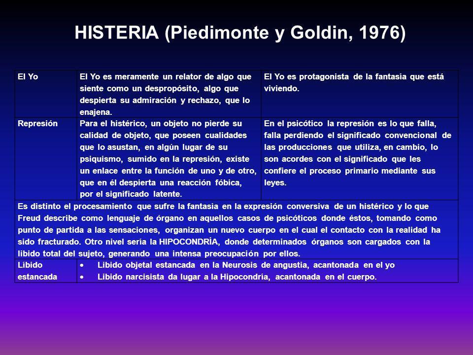 HISTERIA (Piedimonte y Goldin, 1976) Patología Patología de la líbido, dentro de estas podemos encontrarnos con un rechazo a un objeto específico en tanto erotizado (libidinización del objeto rechazado) Patología del yo, por esto, las pulsiones del yo pueden verse afectadas en la psicosis.
