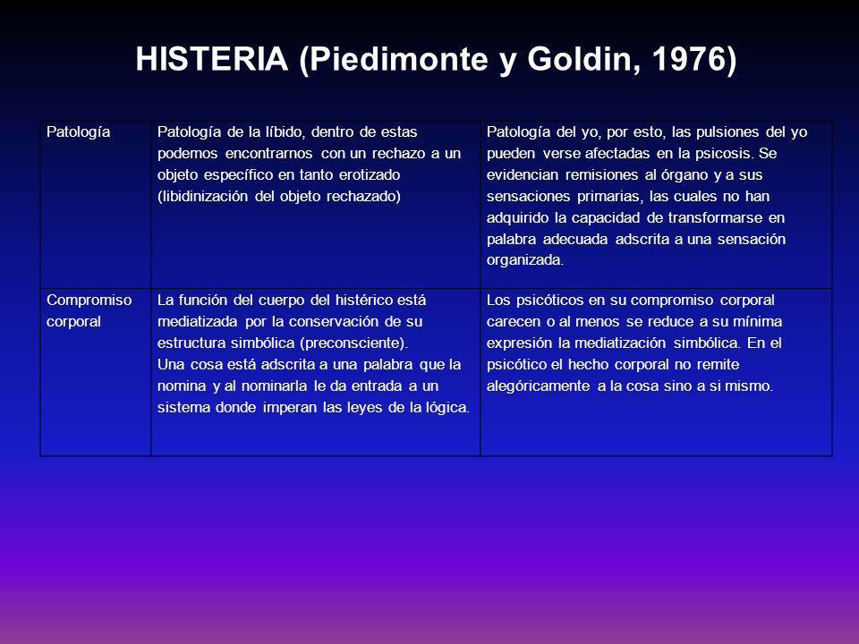 HISTERIA (Piedimonte y Goldin, 1976) Edipo y Castración.
