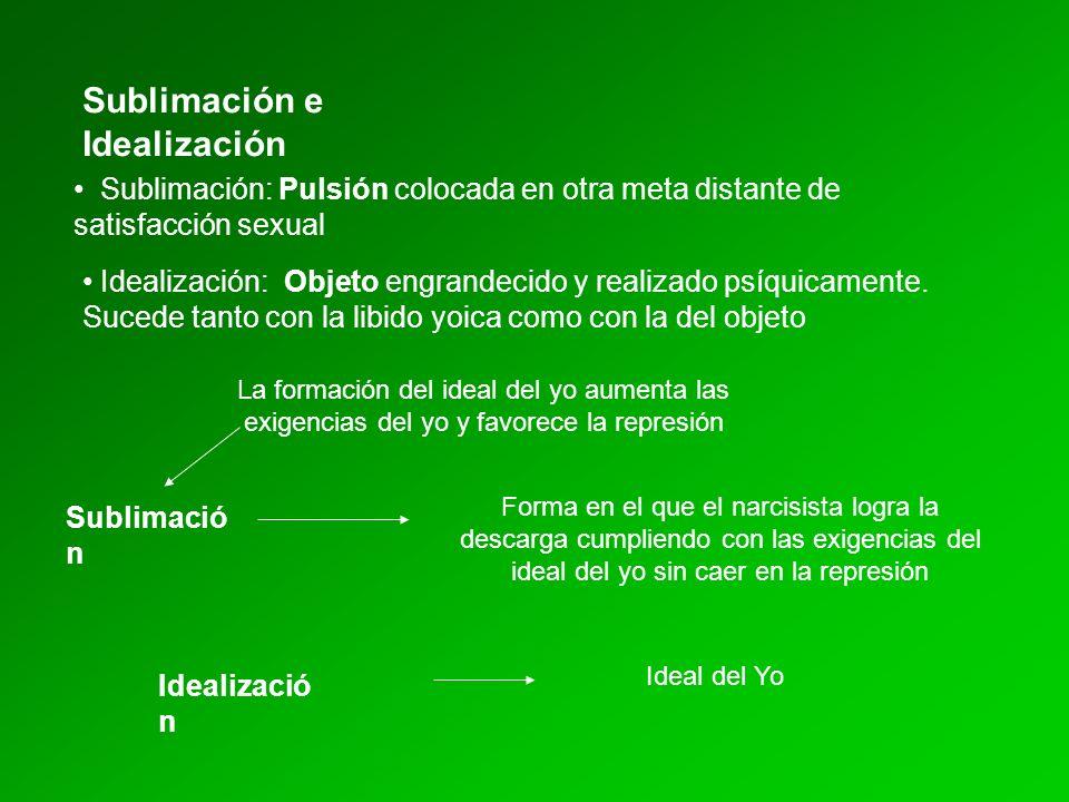 Sublimación e Idealización Sublimación: Pulsión colocada en otra meta distante de satisfacción sexual Idealización: Objeto engrandecido y realizado ps
