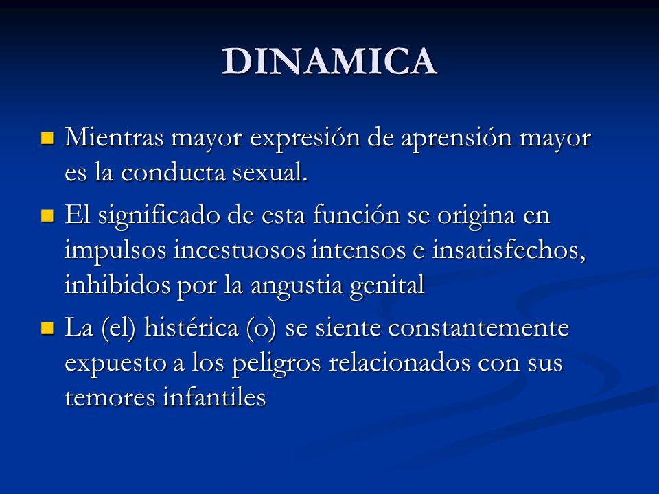 DINAMICA Mientras mayor expresión de aprensión mayor es la conducta sexual. Mientras mayor expresión de aprensión mayor es la conducta sexual. El sign