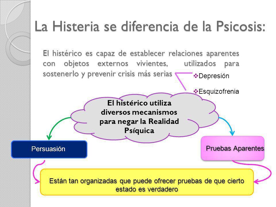 La Histeria se diferencia de la Psicosis: El histérico es capaz de establecer relaciones aparentes con objetos externos vivientes, utilizados para sos