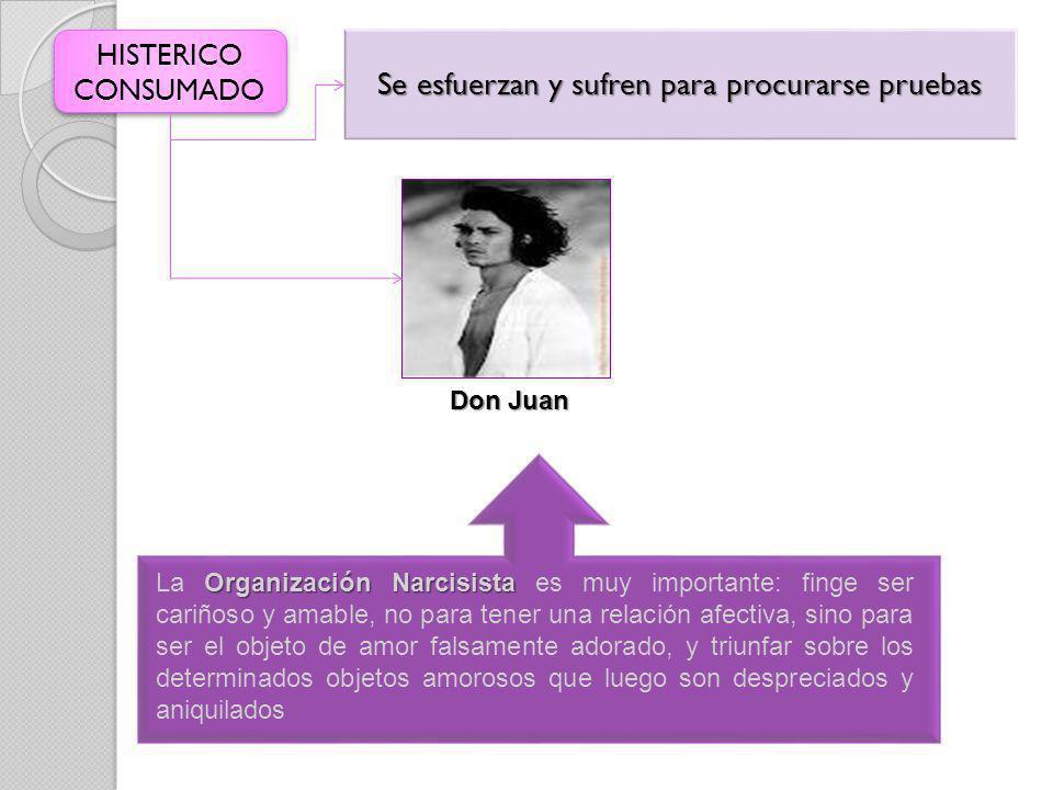 HISTERICO CONSUMADO Se esfuerzan y sufren para procurarse pruebas Don Juan Organización Narcisista La Organización Narcisista es muy importante: finge