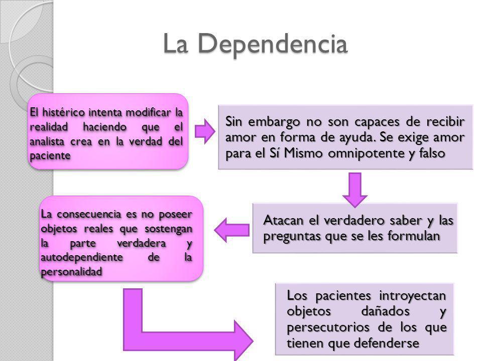 La Dependencia El histérico intenta modificar la realidad haciendo que el analista crea en la verdad del paciente La consecuencia es no poseer objetos
