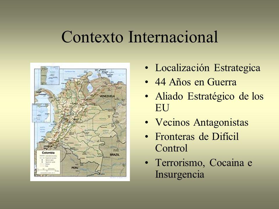 Contexto Internacional Localización Estrategica 44 Años en Guerra Aliado Estratégico de los EU Vecinos Antagonistas Fronteras de Difícil Control Terro