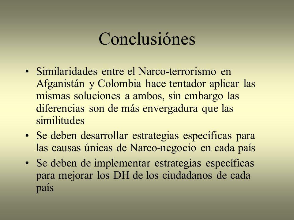 Conclusiónes Similaridades entre el Narco-terrorismo en Afganistán y Colombia hace tentador aplicar las mismas soluciones a ambos, sin embargo las dif