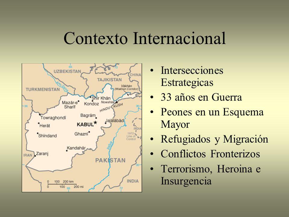 Contexto Internacional Intersecciones Estrategicas 33 años en Guerra Peones en un Esquema Mayor Refugiados y Migración Conflictos Fronterizos Terroris