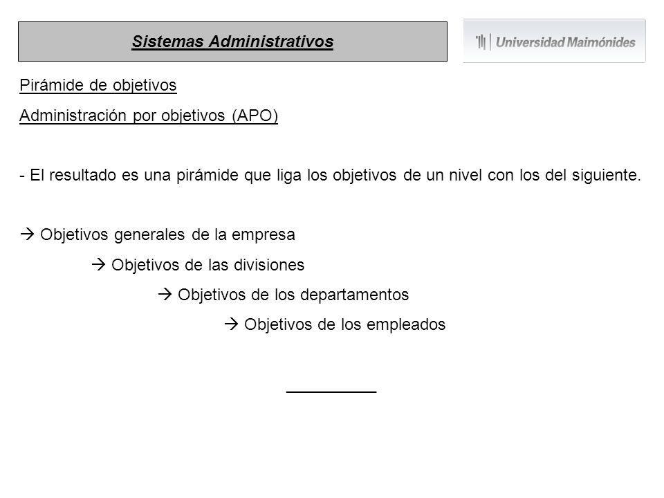 Pirámide de objetivos Administración por objetivos (APO) - El resultado es una pirámide que liga los objetivos de un nivel con los del siguiente. Obje