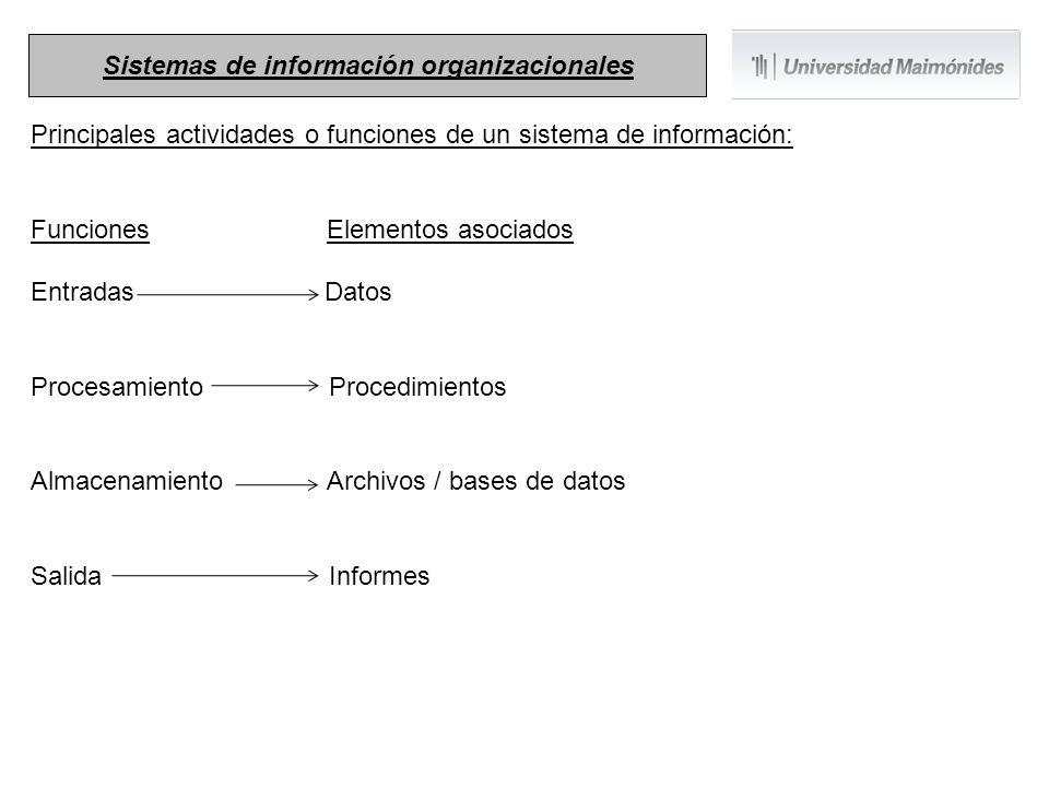 Principales actividades o funciones de un sistema de información: Funciones Elementos asociados Entradas Datos Procesamiento Procedimientos Almacenami