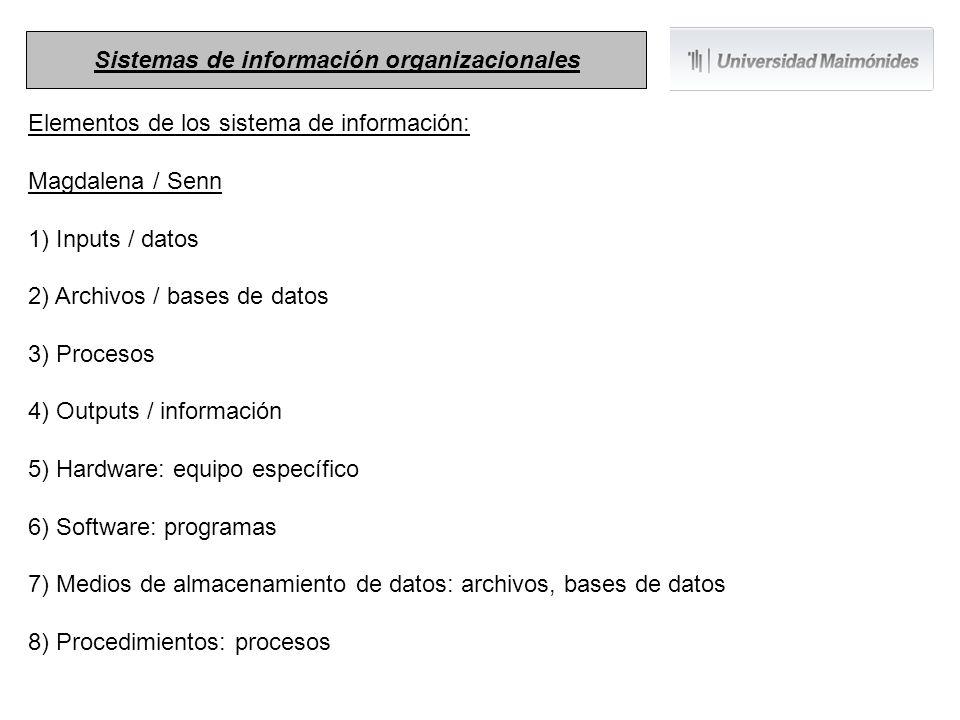 Elementos de los sistema de información: Magdalena / Senn 1) Inputs / datos 2) Archivos / bases de datos 3) Procesos 4) Outputs / información 5) Hardw