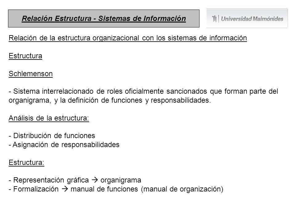 Relación de la estructura organizacional con los sistemas de información Estructura Schlemenson - Sistema interrelacionado de roles oficialmente sanci