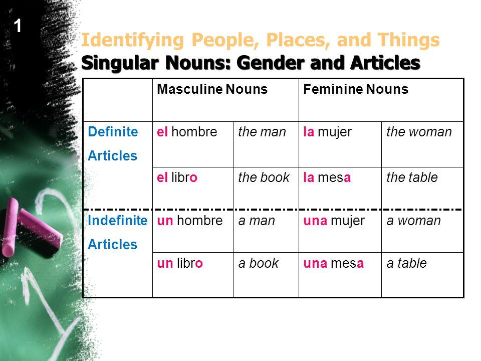 Singular Nouns: Gender and Articles Identifying People, Places, and Things Singular Nouns: Gender and Articles 1 a tableuna mesaa bookun libro a woman