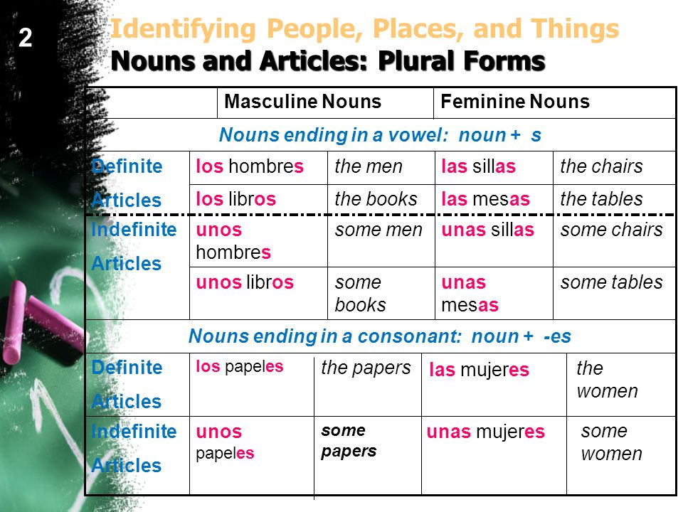 Nouns and Articles: Plural Forms Identifying People, Places, and Things Nouns and Articles: Plural Forms 2 Nouns ending in a consonant: noun + -es Nou
