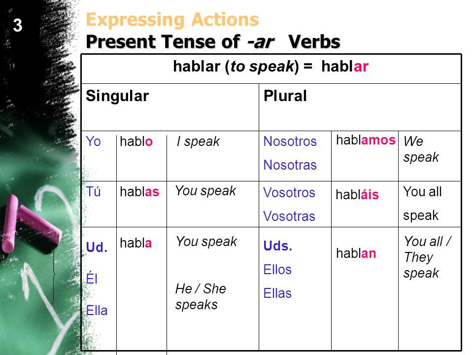 Present Tense of -ar Verbs Expressing Actions Present Tense of -ar Verbs 3 hablar (to speak) = hablar SingularPlural YoYohabloI speakNosotros Nosotras