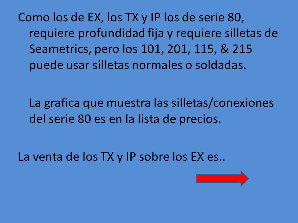 Como los de EX, los TX y IP los de serie 80, requiere profundidad fija y requiere silletas de Seametrics, pero los 101, 201, 115, & 215 puede usar sil