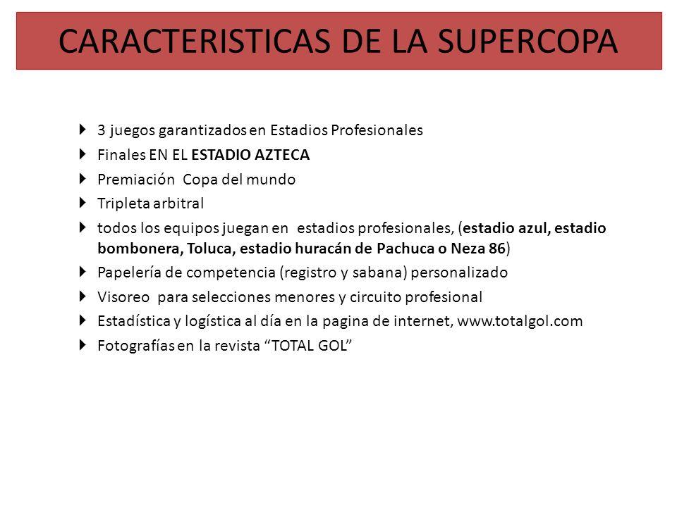 CARACTERISTICAS DE LA SUPERCOPA 3 juegos garantizados en Estadios Profesionales Finales EN EL ESTADIO AZTECA Premiación Copa del mundo Tripleta arbitr