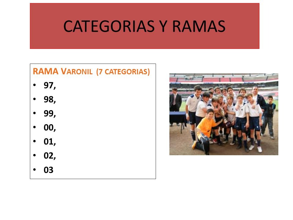 CATEGORIAS Y RAMAS RAMA V ARONIL (7 CATEGORIAS) 97, 98, 99, 00, 01, 02, 03