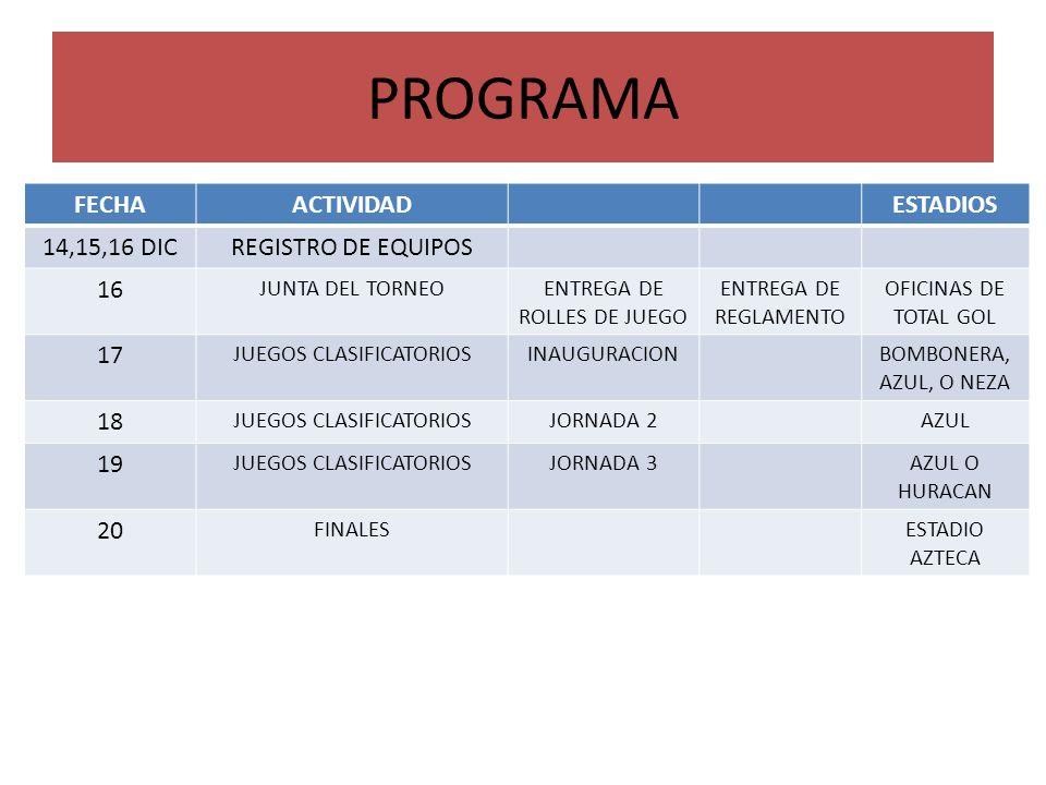 PROGRAMA FECHAACTIVIDADESTADIOS 14,15,16 DICREGISTRO DE EQUIPOS 16 JUNTA DEL TORNEOENTREGA DE ROLLES DE JUEGO ENTREGA DE REGLAMENTO OFICINAS DE TOTAL