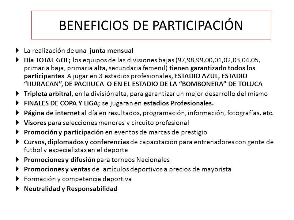 BENEFICIOS DE PARTICIPACIÓN La realización de una junta mensual Día TOTAL GOL; los equipos de las divisiones bajas (97,98,99,00,01,02,03,04,05, primaria baja, primaria alta, secundaria femenil) tienen garantizado todos los participantes A jugar en 3 estadios profesionales, ESTADIO AZUL, ESTADIO HURACAN, DE PACHUCA O EN EL ESTADIO DE LA BOMBONERA DE TOLUCA Tripleta arbitral, en la división alta, para garantizar un mejor desarrollo del mismo FINALES DE COPA Y LIGA; se jugaran en estadios Profesionales.