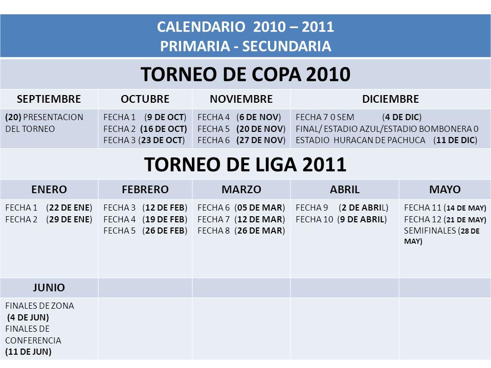 CALENDARIO 2010 – 2011 PRIMARIA - SECUNDARIA TORNEO DE COPA 2010 SEPTIEMBREOCTUBRENOVIEMBREDICIEMBRE (20) PRESENTACION DEL TORNEO FECHA 1 (9 DE OCT) FECHA 2 (16 DE OCT) FECHA 3 (23 DE OCT) FECHA 4 (6 DE NOV) FECHA 5 (20 DE NOV) FECHA 6 (27 DE NOV) FECHA 7 0 SEM (4 DE DIC) FINAL/ ESTADIO AZUL/ESTADIO BOMBONERA 0 ESTADIO HURACAN DE PACHUCA (11 DE DIC) TORNEO DE LIGA 2011 ENEROFEBREROMARZOABRILMAYO FECHA 1 (22 DE ENE) FECHA 2 (29 DE ENE) FECHA 3 (12 DE FEB) FECHA 4 (19 DE FEB) FECHA 5 (26 DE FEB) FECHA 6 (05 DE MAR) FECHA 7 (12 DE MAR) FECHA 8 (26 DE MAR) FECHA 9 (2 DE ABRIL) FECHA 10 (9 DE ABRIL) FECHA 11 ( 14 DE MAY) FECHA 12 ( 21 DE MAY) SEMIFINALES ( 28 DE MAY) JUNIO FINALES DE ZONA (4 DE JUN) FINALES DE CONFERENCIA (11 DE JUN)