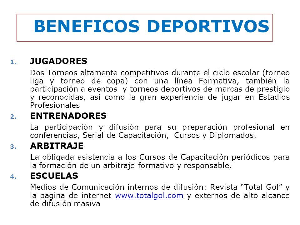 CONVOCATORIA 2010 PARTICIPANTES: INSTITUCIONES, COLEGIOS Y ESCUELAS PARTICULARES DE LA CD DE MEXICO Y AREA METROPOLITANA La liga Intercolegial consta de 2 torneos de competencia: TORNEO DE COPA: DEL 9 DE OCTUBRE AL 11 DE DICIEMBRE DE 2010 TORNEO DE LIGA: DEL 22 DE ENERO AL 25 DE MAYO 2011 PARA PREPARATORIAS DEL 22 DE ENERO AL 11 DE JUNIO 2011 PARA SECUNDARIA, PRIMARIA Y PREESCOLAR Ambos Torneos bajo el calendario de SEP y UNAM.