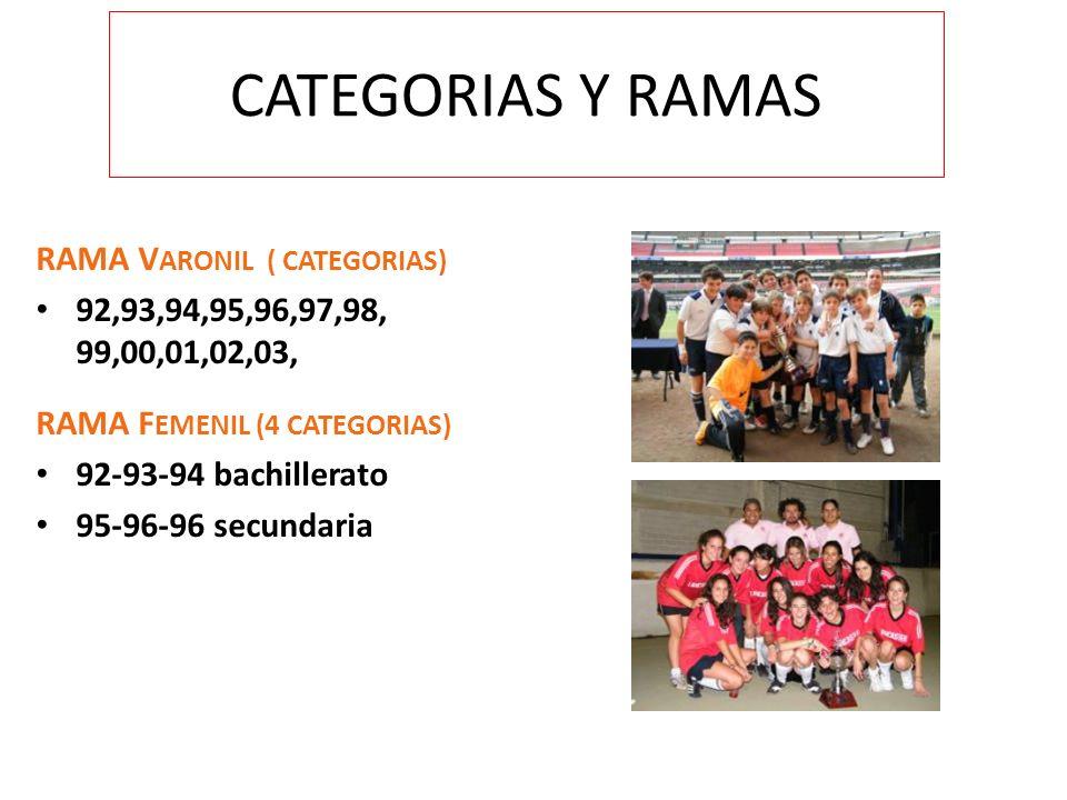 CATEGORIAS Y RAMAS RAMA V ARONIL ( CATEGORIAS) 92,93,94,95,96,97,98, 99,00,01,02,03, RAMA F EMENIL (4 CATEGORIAS) 92-93-94 bachillerato 95-96-96 secundaria