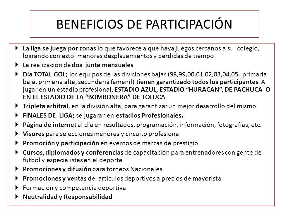 CONVOCATORIA 2010 PARTICIPANTES: INSTITUCIONES, COLEGIOS Y ESCUELAS PARTICULARES DE LA CD DE MEXICO Y AREA METROPOLITANA TORNEO DE LIGA: DEL 22 DE ENERO AL 25 DE MAYO 2011 PARA PREPARATORIAS DEL 22 DE ENERO AL 11 DE JUNIO 2011 PARA SECUNDARIA, PRIMARIA Y PREESCOLAR Ambos Torneos bajo el calendario de SEP y UNAM.