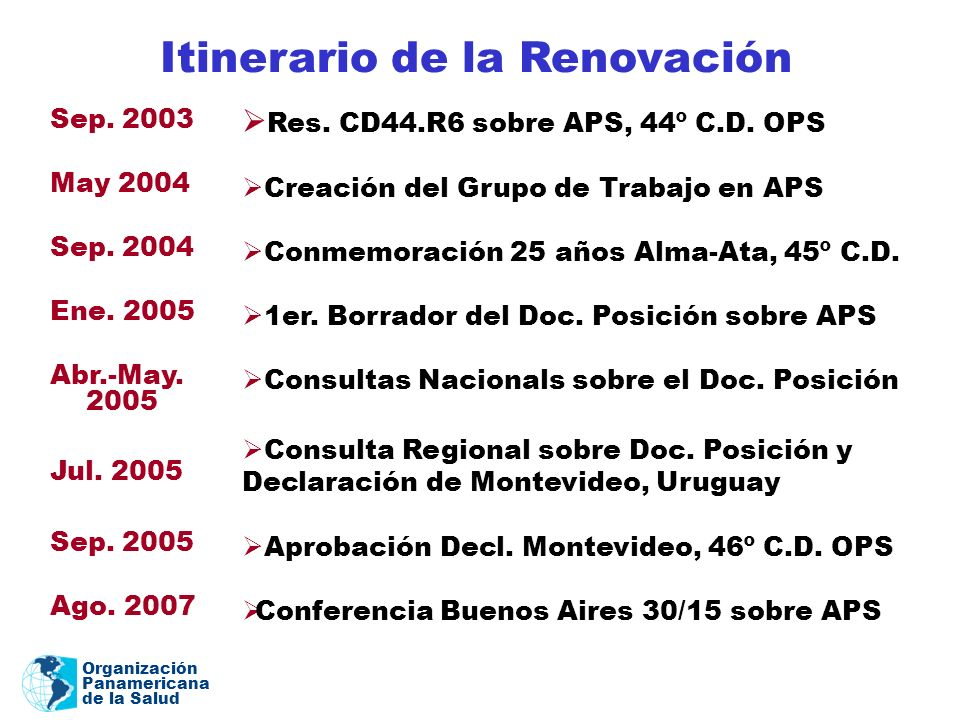 Organización Panamericana de la Salud Itinerario de la Renovación Sep. 2003 May 2004 Sep. 2004 Ene. 2005 Abr.-May. 2005 Jul. 2005 Sep. 2005 Ago. 2007