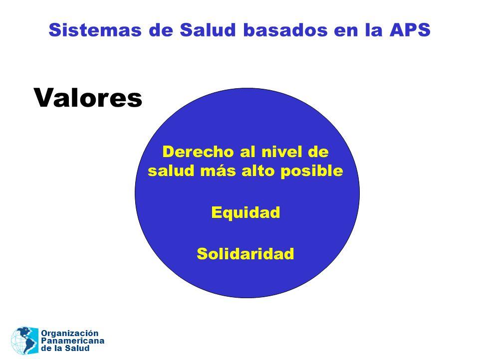 Organización Panamericana de la Salud Derecho al nivel de salud más alto posible Equidad Solidaridad Valores Sistemas de Salud basados en la APS
