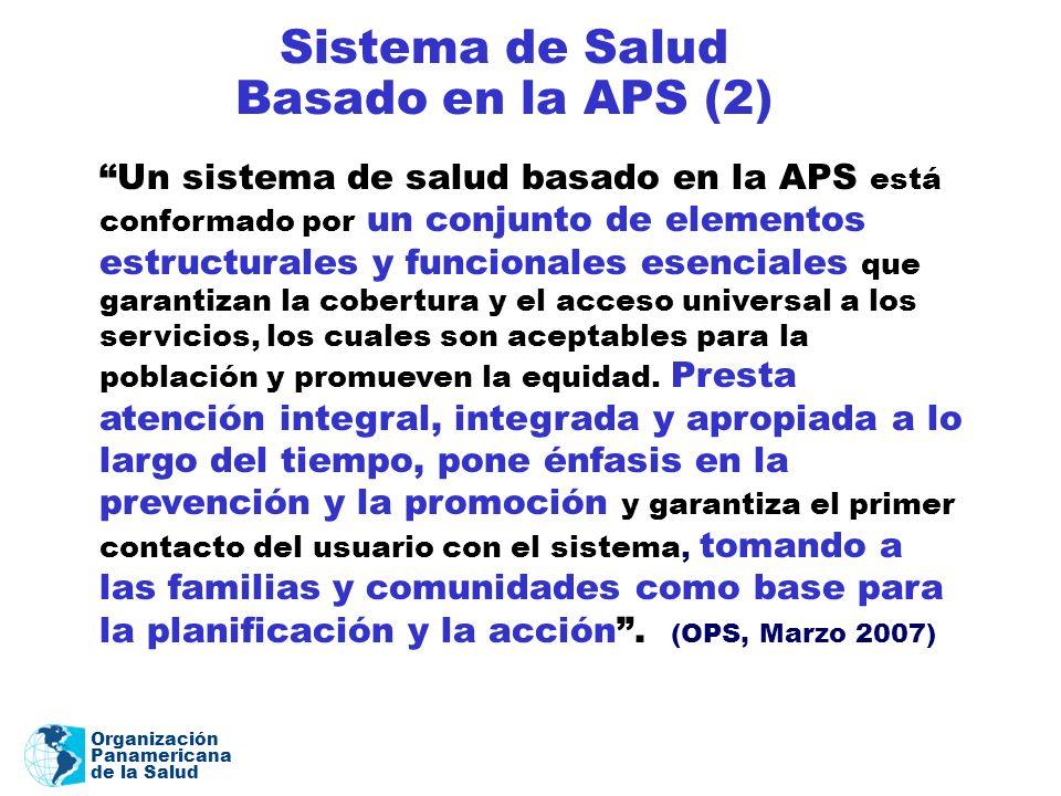 Organización Panamericana de la Salud Sistema de Salud Basado en la APS (2) Un sistema de salud basado en la APS está conformado por un conjunto de el