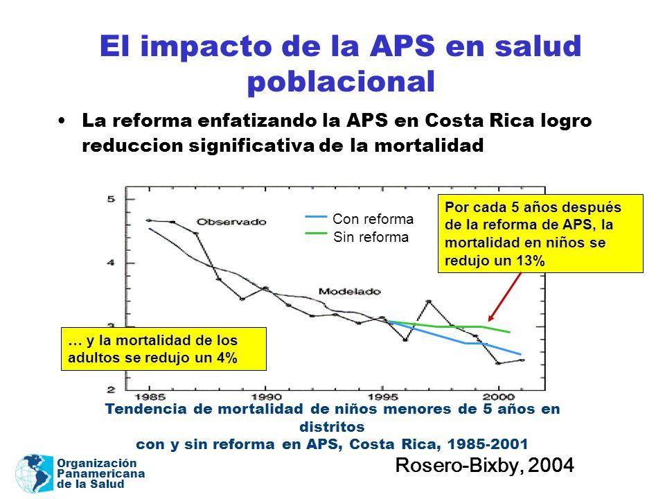 Organización Panamericana de la Salud El impacto de la APS en salud poblacional La reforma enfatizando la APS en Costa Rica logro reduccion significat