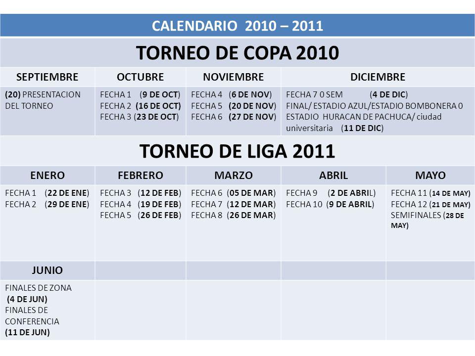 CALENDARIO 2010 – 2011 TORNEO DE COPA 2010 SEPTIEMBREOCTUBRENOVIEMBREDICIEMBRE (20) PRESENTACION DEL TORNEO FECHA 1 (9 DE OCT) FECHA 2 (16 DE OCT) FEC
