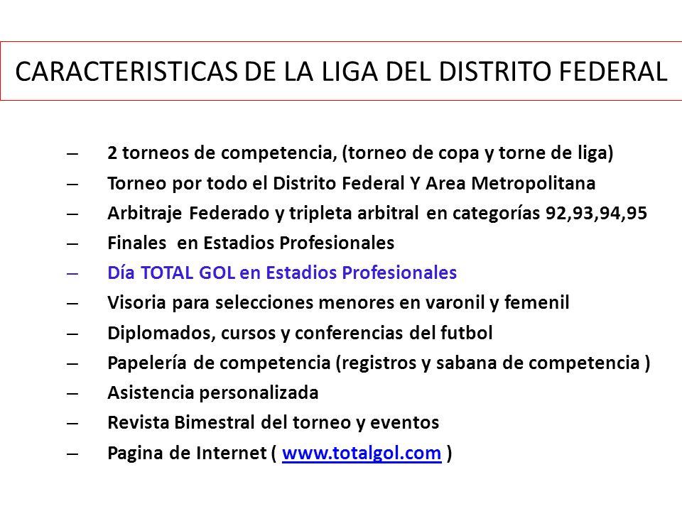 CARACTERISTICAS DE LA LIGA DEL DISTRITO FEDERAL – 2 torneos de competencia, (torneo de copa y torne de liga) – Torneo por todo el Distrito Federal Y A