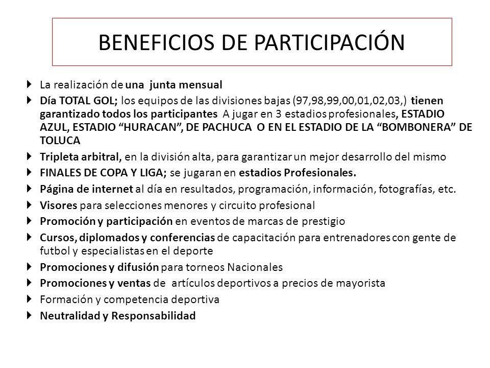 BENEFICIOS DE PARTICIPACIÓN La realización de una junta mensual Día TOTAL GOL; los equipos de las divisiones bajas (97,98,99,00,01,02,03,) tienen gara