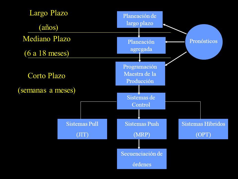 3 SISTEMAS DE PRODUCCIÓN PRIMARIOS, SECUNDARIOS, TERCIARIOS, Actividad económica Sectores PRIMARIOS AGRICULTURA GANADERIA SILVICULTURA CAZA Y PESCA MINERÍA PETRÓLEO SECUNDARIO INDUSTRIA QUÍMICA INDUSTRIA ALIMENTICIA INDUSTRIA FARMACEÚTICA INDUSTRIA CONSTRUCCIÓN INDUSTRIA METÁLICA INDUSTRIA REFINACIÓN TERCIARIO COMERCIO BANCA EDUCACIÓN TRANSPORTE TURISMO SERVICIOS PERSONALES COMUNICACIÓN SALUD PROFESIONALES HOTELERIA COMUNICACIÓN FINANCIERAS LUZ Y FUERZA