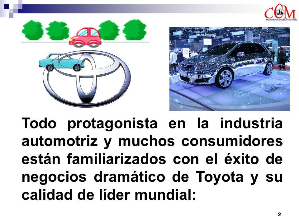 3 La ganancia anual de Toyota fue de $8.13 billones – mucho mayor que las ganancias combinadas de GM, Chrysler, y Ford.