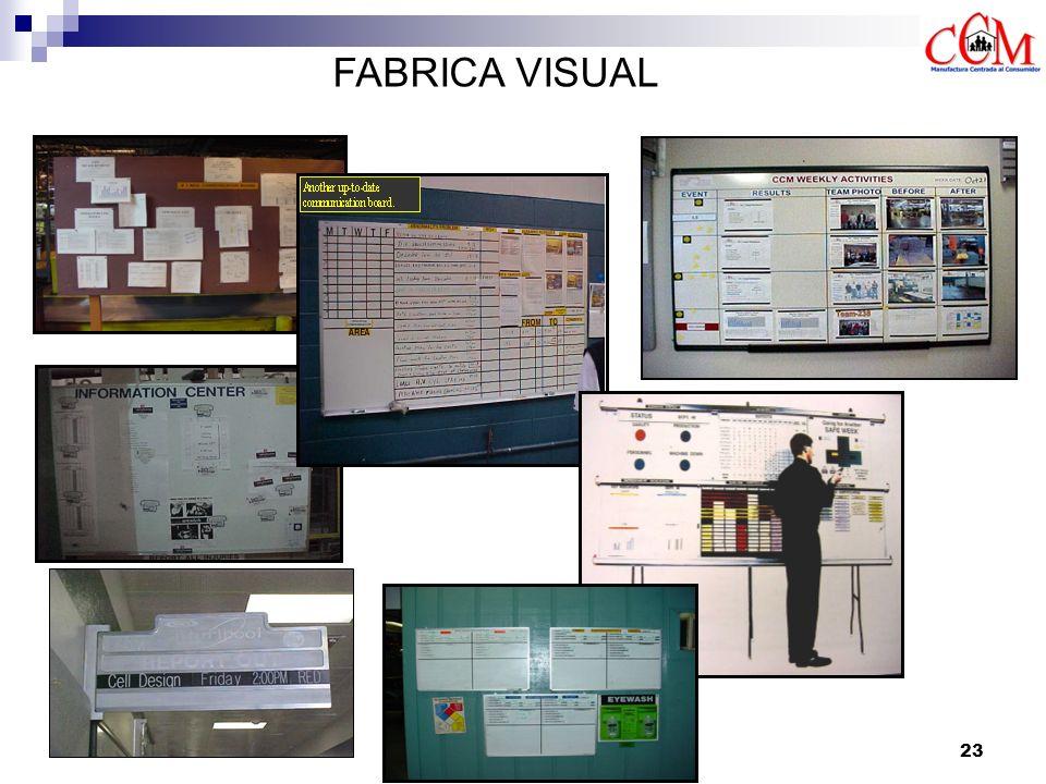 23 FABRICA VISUAL