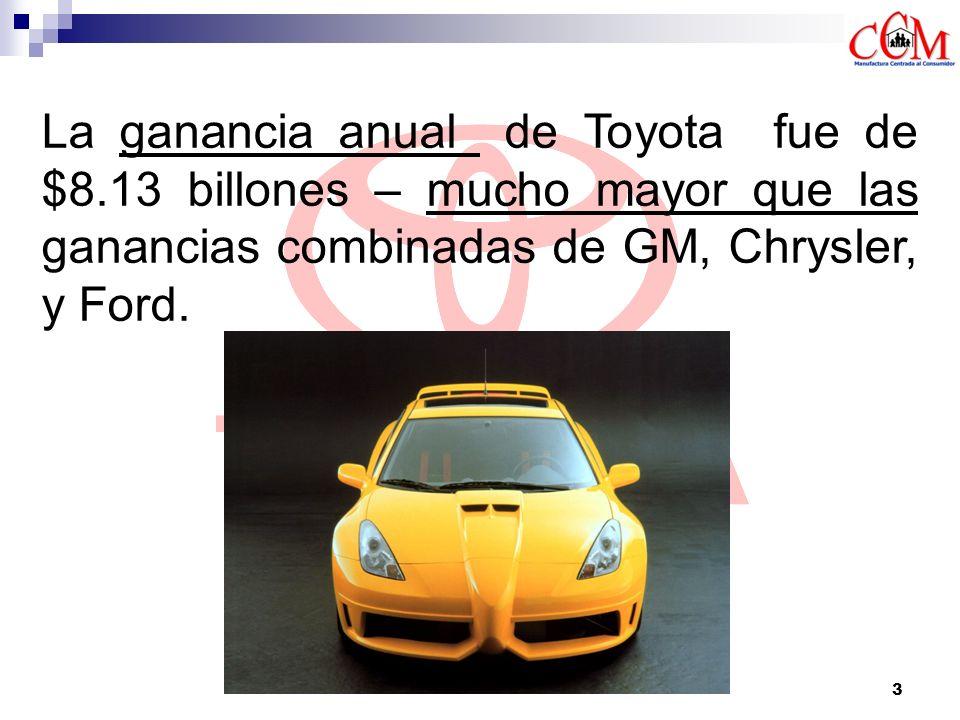 4 Mientras los precios por acción de los Grandes 3 estaban en descenso las acciones de Toyota se incremen 24% durante el año anterior..