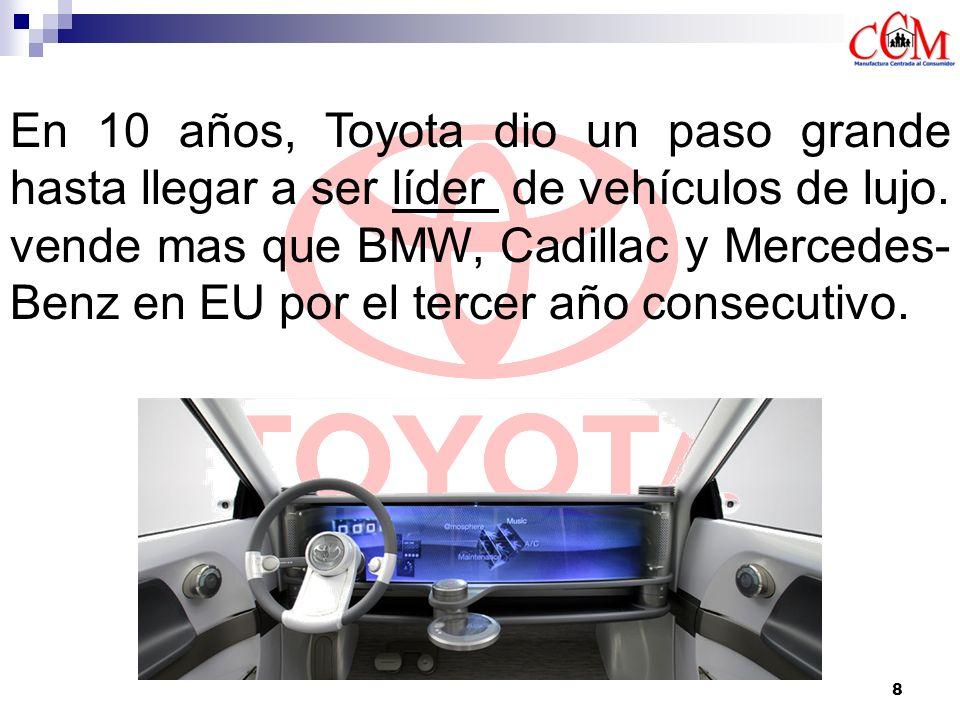 9 Toyota inventó la producción esbelta la cual disparó una transformación global en casi toda la industria en cuanto a la manera de manufacturar y la filosofía cadena de suministros en la ultima década.