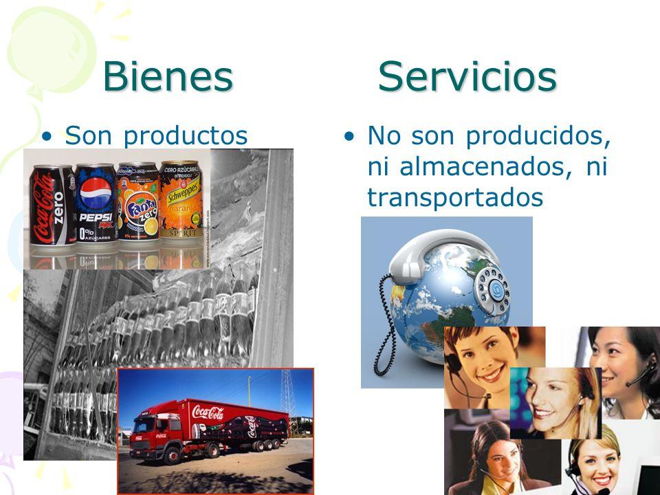 Bienes Servicios Son productos almacenados y transportados No son producidos, ni almacenados, ni transportados