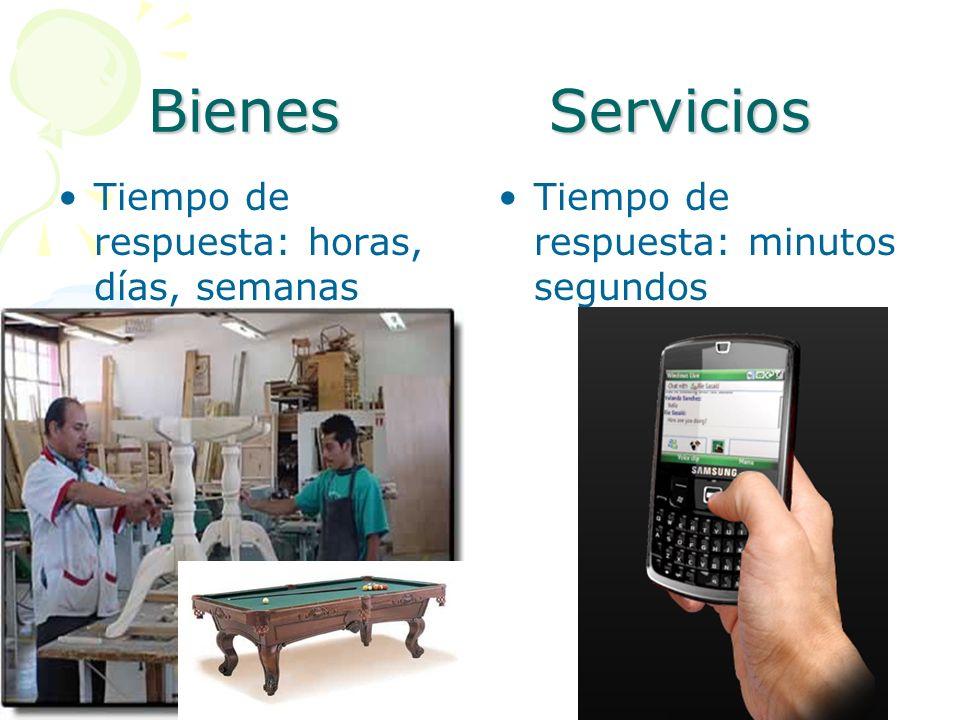 Bienes Servicios Tiempo de respuesta: horas, días, semanas Tiempo de respuesta: minutos segundos