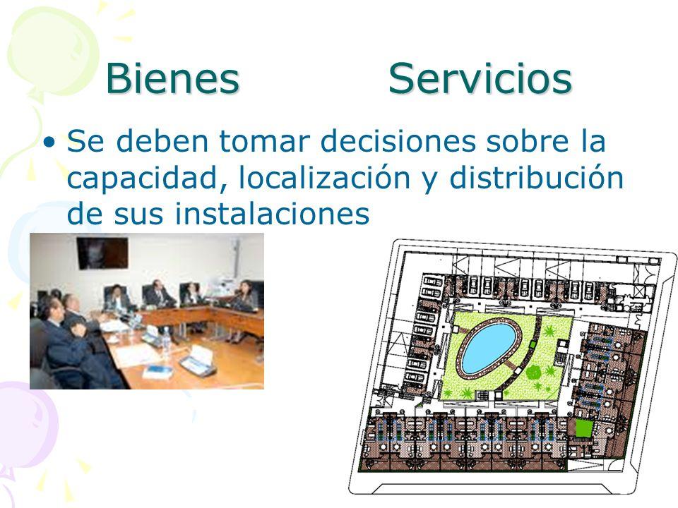 Bienes Servicios Se deben tomar decisiones sobre la capacidad, localización y distribución de sus instalaciones