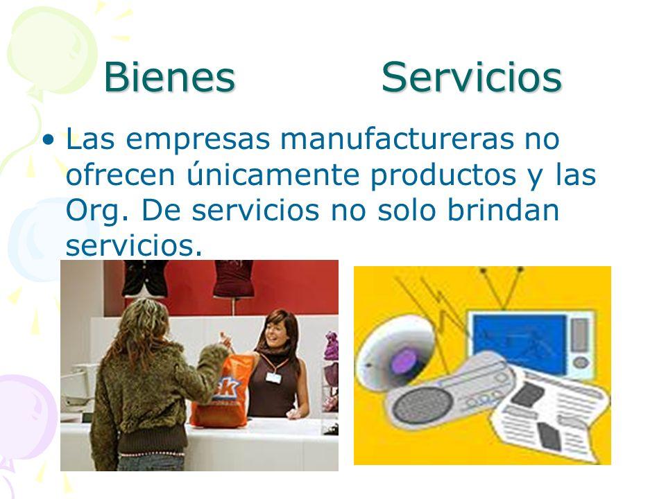 Bienes Servicios Las empresas manufactureras no ofrecen únicamente productos y las Org. De servicios no solo brindan servicios.