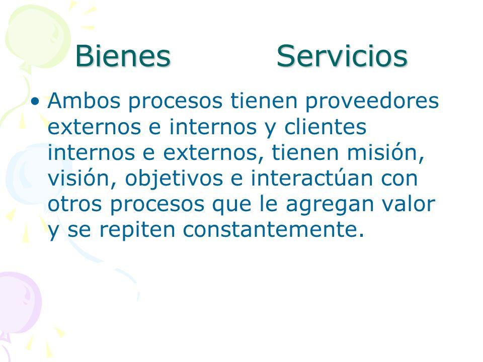 Bienes Servicios Ambos procesos tienen proveedores externos e internos y clientes internos e externos, tienen misión, visión, objetivos e interactúan
