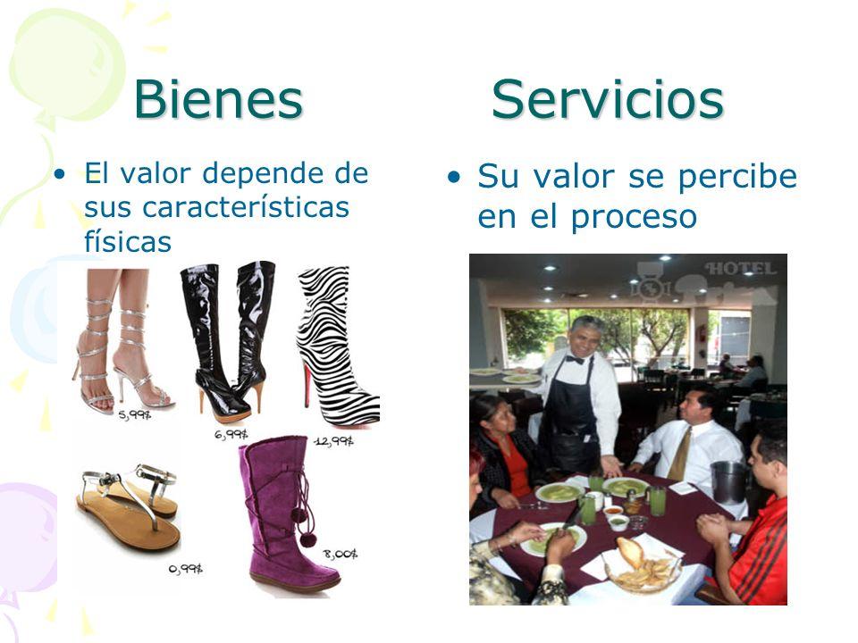 Bienes Servicios El valor depende de sus características físicas Su valor se percibe en el proceso