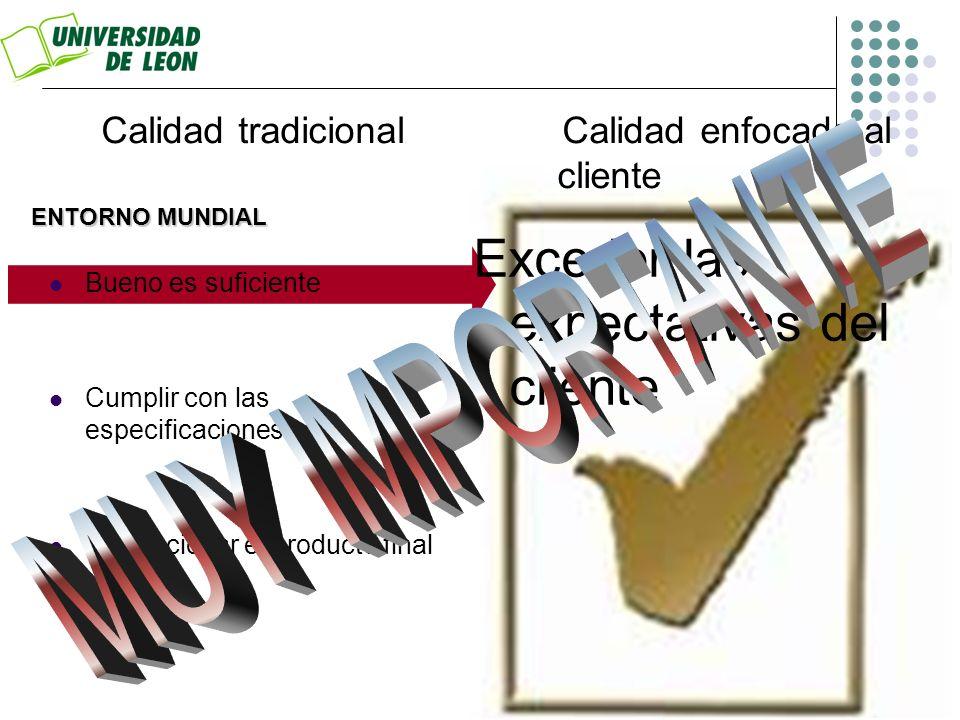 Calidad tradicional Bueno es suficiente Cumplir con las especificaciones Inspeccionar el producto final Calidad enfocada al cliente Exceder las expect