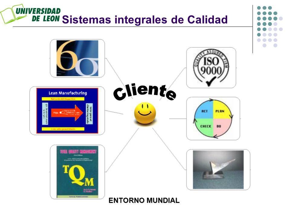 Sistemas integrales de Calidad ENTORNO MUNDIAL