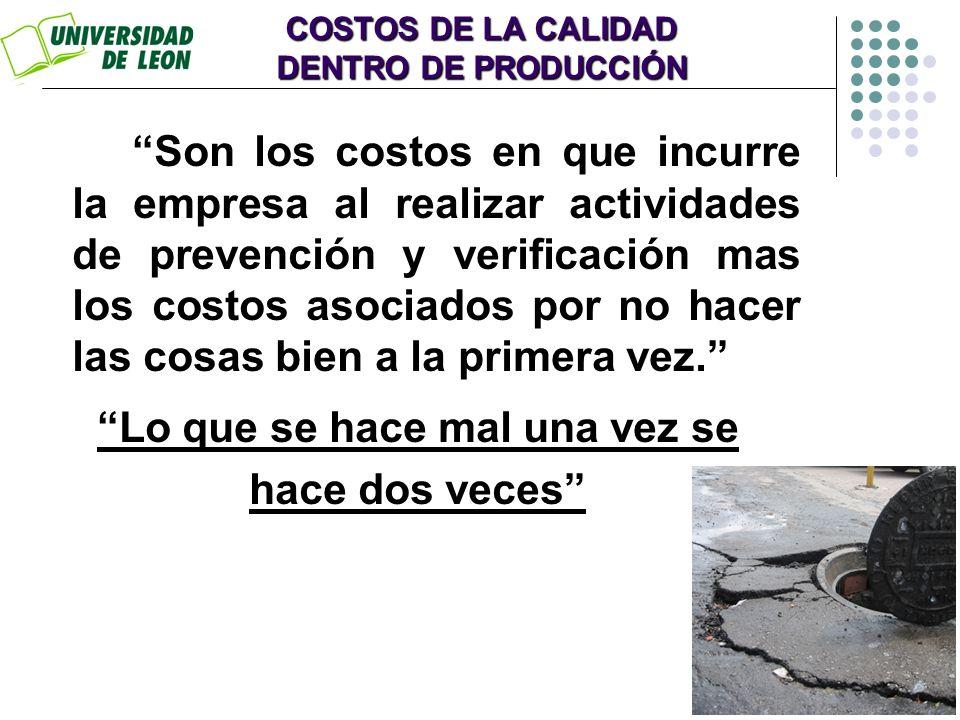COSTOS DE LA CALIDAD DENTRO DE PRODUCCIÓN Son los costos en que incurre la empresa al realizar actividades de prevención y verificación mas los costos